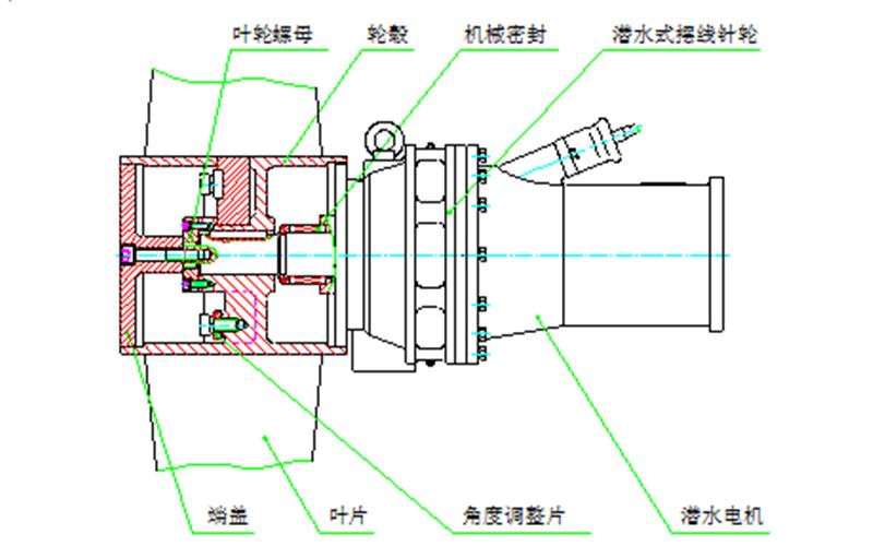 潜水推进器图.png